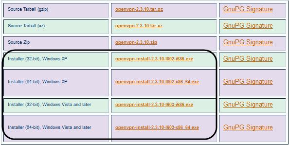 تحميل Open VPN